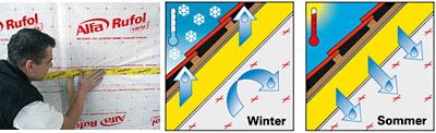 Rufol varia, Dampfbremse für Wärmedämmung am Dach